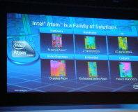 Intel's Computex 2010 Keynote: Atom Everywhere