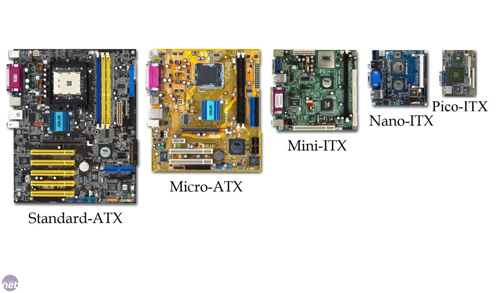 Should size be the new battleground in the motherboard market ...