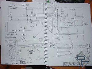 Orac³ Part 1 A Case of Planning