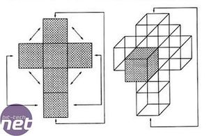 Hypercube² Part I The Maths