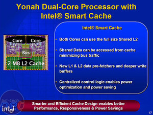 Intel's Core Duo meets the desktop Introduction