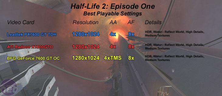 Leadtek WinFast PX7600 GT TDH Half-Life 2: Episode One