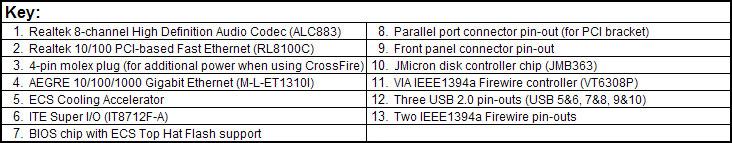 ECS KA3 MVP Extreme Board Layout