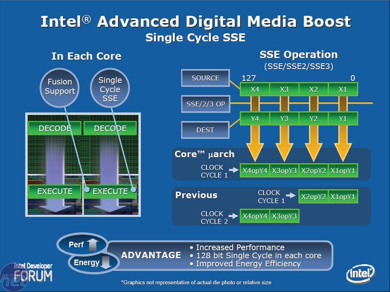 Core Duos Core 2 Duo Processors Core