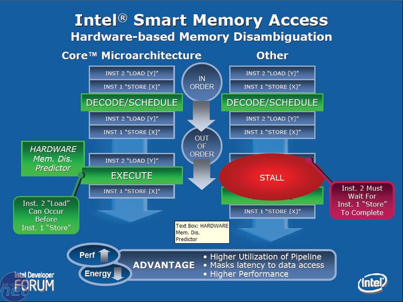 intel instruction set architecture
