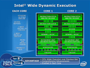 Intel's Core 2 Duo processors Core Architecture