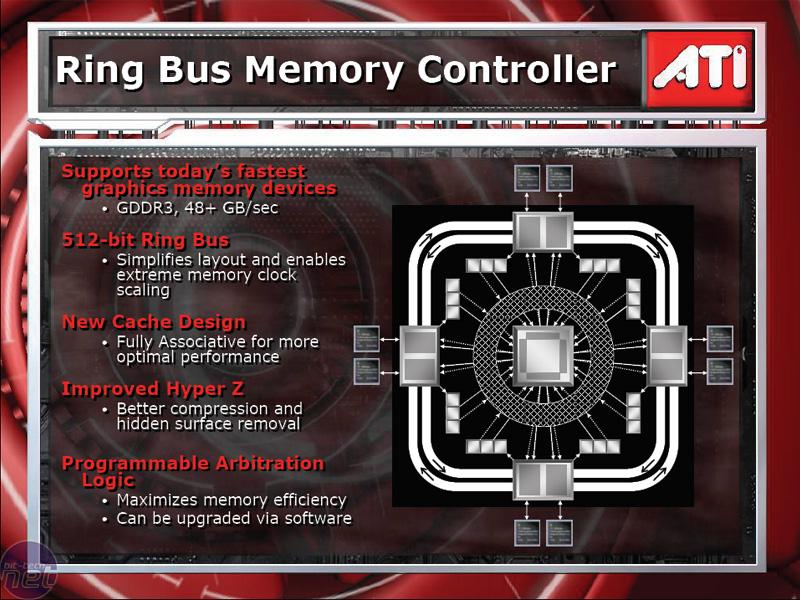 Easy One Click Unlock Ultra Hdr Graphics: ATI Radeon X1950XTX