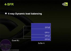 Quad SLI part deux: Build It Yourself How It All Works