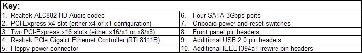 DFI Infinity 975X/G Board Layout