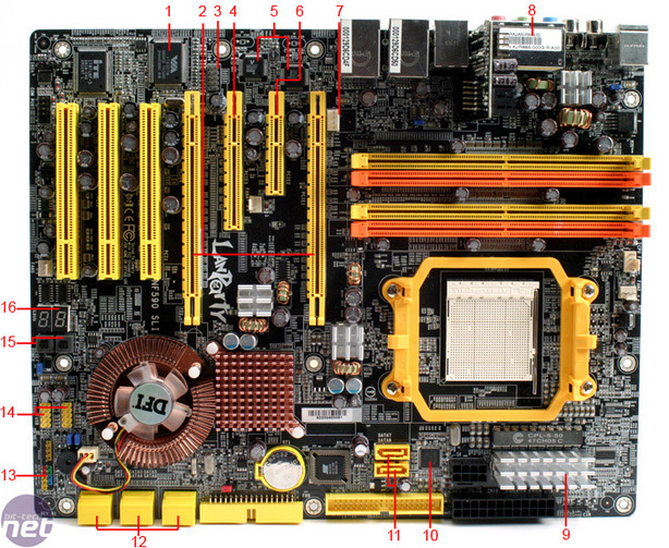 DFI LANParty UT NF590 SLI-M2R/G Board Layout