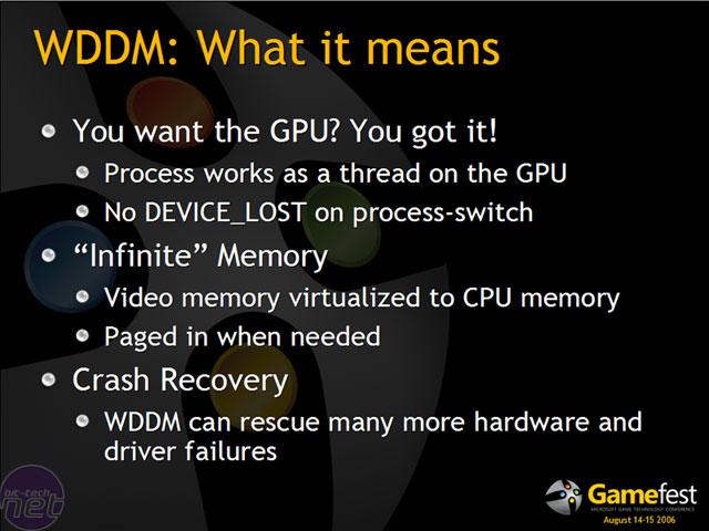 DirectX 10: The Future of PC Gaming   bit-tech net