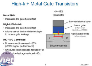 Intel 45nm technology overview High-k & Metal Gate Transistors