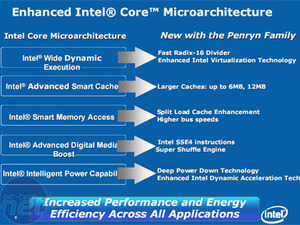Intel Penryn, Nehalem and the Future Intel Penryn