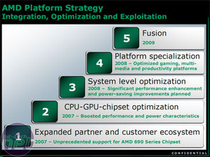 AMD Mobile Platform: Griffin and Puma AMD Puma