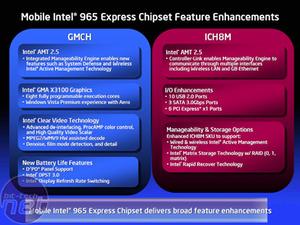 Intel Santa Rosa mobile platform Mobile 965 Express Chipset