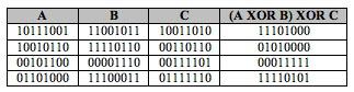 Understanding RAID RAIDTerminology