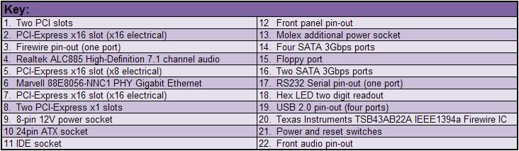 XFX nForce 680i SLI Board Layout