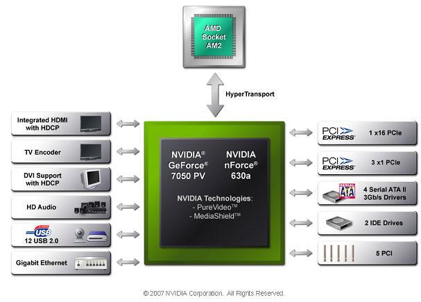 Biostar TF7050-M2 Nvidia 7050 Chipset