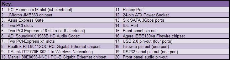 Asus P5E3 Deluxe WiFi-AP @n Board Layout