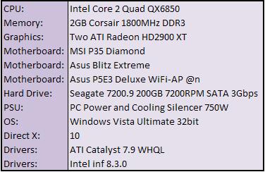 CrossFire Comparison: Intel X38 vs. P35 PCI-Express Lane Configurations Explained