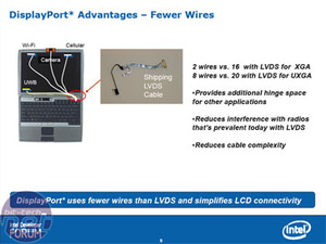 DisplayPort: A Look Inside DisplayPort's specifications
