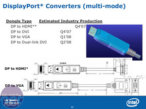 DisplayPort: A Look Inside Of adapters and connectors