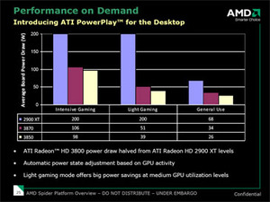 RV670: AMD ATI Radeon HD 3870 More architecture and PowerPlay