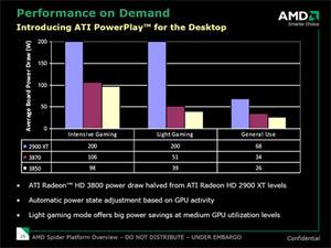 RV670: AMD ATI Radeon HD 3870 More architecture and PowerPlay