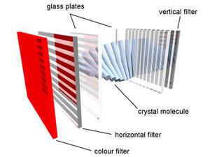 Understanding Colour Depth A bit of red, a bit of blue