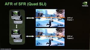 First Look: Nvidia 3-way SLI on nForce 680i More detail on 3-way SLI