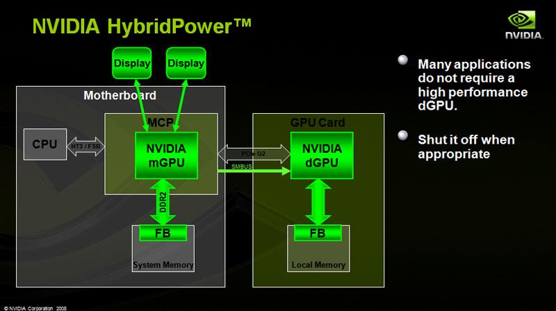 NVIDIA nForce 980a/780a SLI Drivers