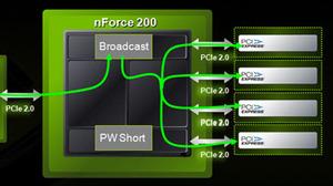 XFX nForce 780i SLI