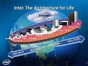 Intel talks about Nehalem, Larrabee & 32nm Intel talks Tukwila, Dunnington