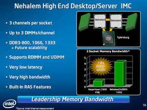 Intel talks about Nehalem, Larrabee & 32nm Nehalem