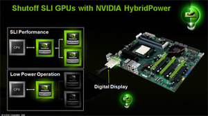 XFX Nvidia GeForce 9800 GX2 600M 1GB Nvidia GeForce 9800 GX2 architecture