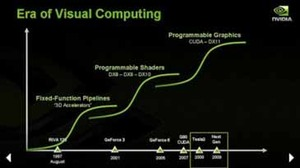 Nvidia's David Kirk on CUDA, CPUs and GPUs Making GPU Computing a standard