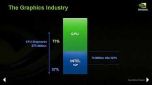 Nvidia Analyst Day: Biting Back at Intel