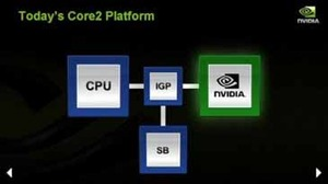 Nvidia Analyst Day: Biting Back at Intel Talking down CPU/GPU integration and Larrabee