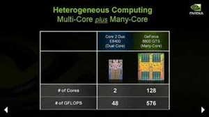 Nvidia Analyst Day: Biting Back at Intel On the future of CUDA