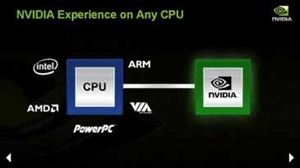 Nvidia Analyst Day: Biting Back at Intel It's not just about the software...
