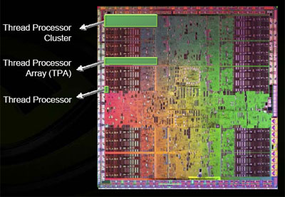 GT200: Nvidia GeForce GTX 280 analysis GT200 compute architecture