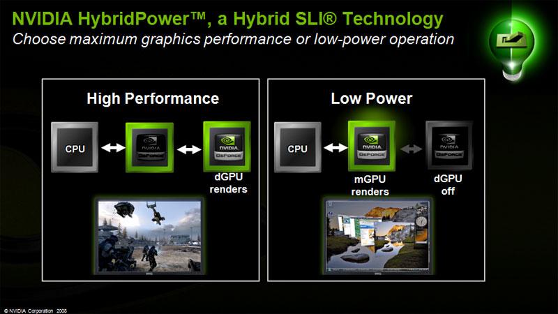 Nvidia Nforce 980a 780a Sli Driver Details