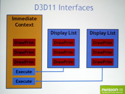 DirectX 11: A look at what's coming Multi-threading