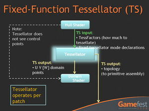 DirectX 11: A look at what's coming Tessellation - 2
