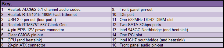 Gigabyte GA-GC230D Atom Mini-ITX Board Layout