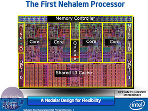Intel Core i7 - Nehalem Architecture Dive Intel Core i7 - All Change, Please