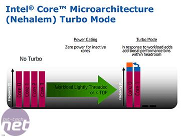 Intel Core i7 - Nehalem Architecture Dive Turbo Mode and SSE4.2