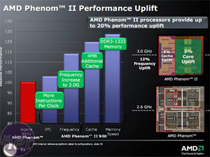 AMD Phenom II X4 940 and 920 CPUs AMD's Phenom II X4 940 and 920