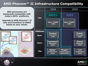 AMD Phenom II X4 940 and 920 CPUs Architecture Enhancements and The Dragon Platform