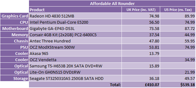 What Hardware Should I Buy? - April 2009 Affordable All Rounder - 1